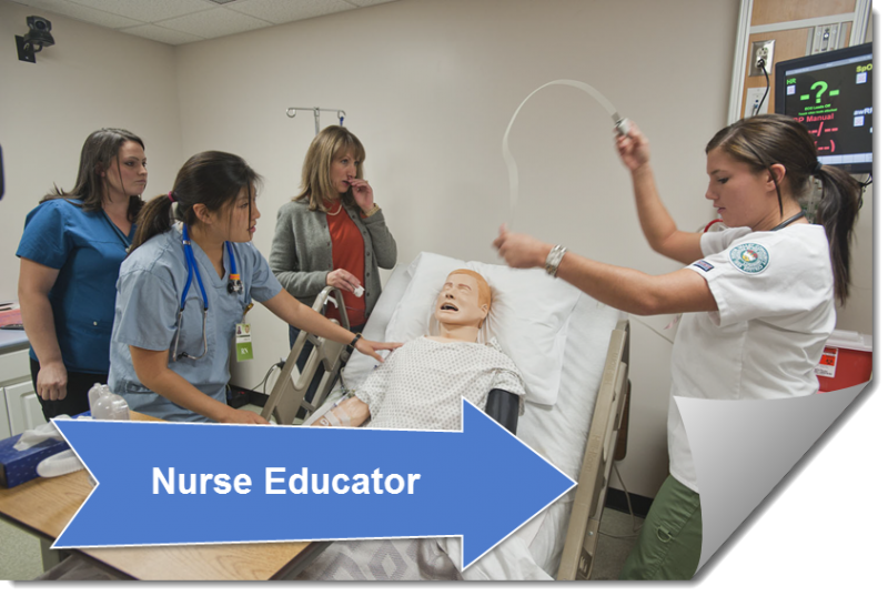 nurse educator Read about how networking helped her direct her career path from nursing i've taken a lot of continuing education classes , nursing instructor.